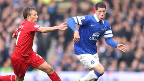 Liverpool rút ruột, làm suy yếu Everton