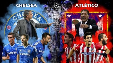 Bình luận Chelsea – Atletico: Cú sốc lớn khi Chelsea thua cuộc