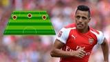 Vị trí nào thích hợp với Alexis Sanchez ở Arsenal?