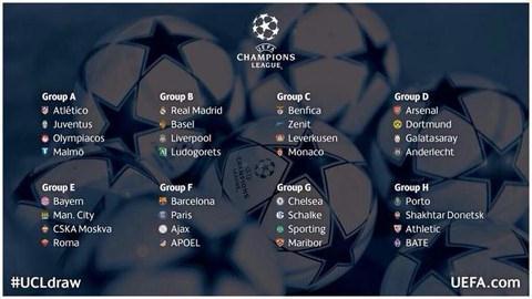 Vòng bảng Champions League: Đại chiến Anh - Đức