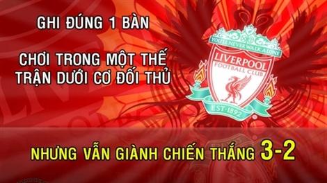 Ảnh chế: Liverpool ghi 1 bàn thắng, đánh bại QPR 3-2