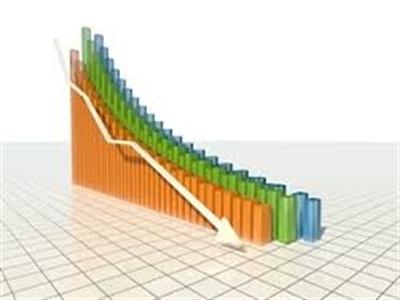 Cổ phiếu đầu cơ giảm mạnh, VN-Index giảm 5,5 điểm