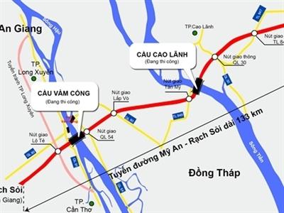 Hình thành tuyến cao tốc Bắc - Nam phía tây