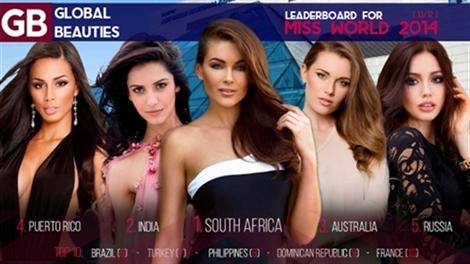 13 hình ảnh đẹp của tân hoa hậu tại Miss World 2014