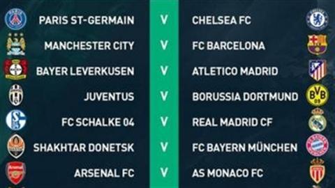 UEFA đã phù phép với những lá thăm Champions League?