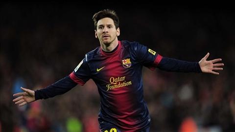 Man City sẵn sàng trả lương cho Messi 700.000 USD/tuần