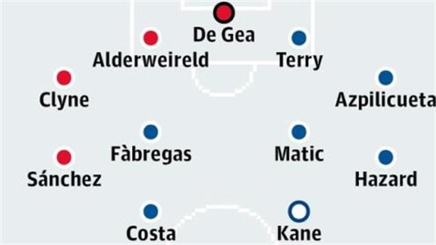 """Điểm tin 26.3: Các đội bóng nước Anh """"xách dép"""" United"""