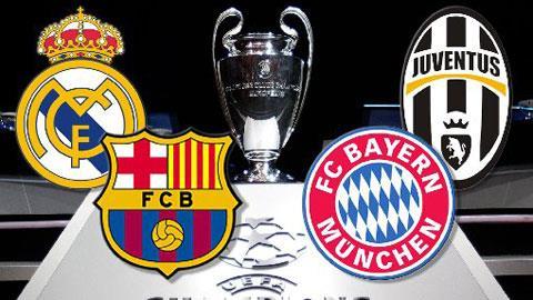 17h chiều nay, bốc thăm bán kết Champions League