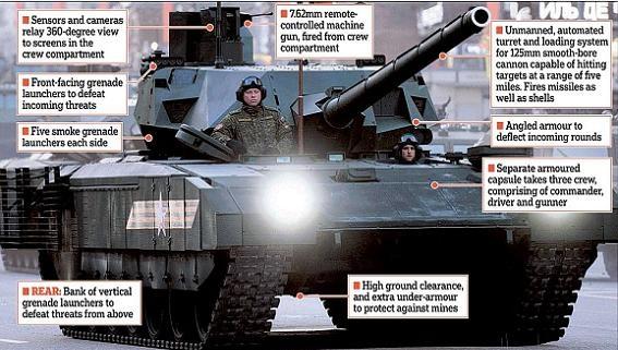 """Gia tộc Armata """"chấp"""" các dòng xe tăng"""