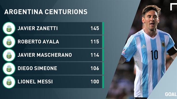 Bảng B Copa America: Messi lập kỉ lục trong màu áo Argentina