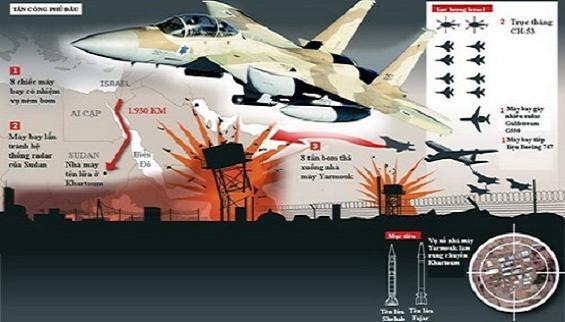 Israel không kích trước mũi Nga: Bậc thầy tập kích đường không