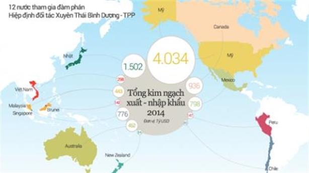 Ông Bùi Kiến Thành: Việt Nam trước những câu hỏi tại sao?