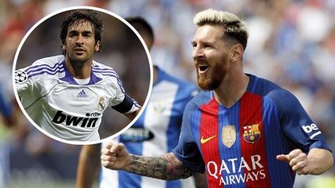 Messi xô đổ kỷ lục của huyền thoại Raul Gonzalez