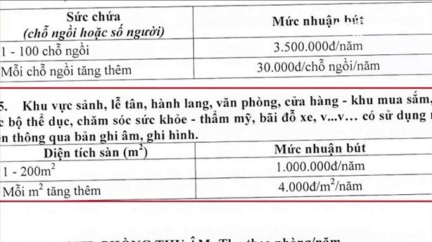 Thu phí âm nhạc: Khó mang xe tải chở giấy ủy quyền