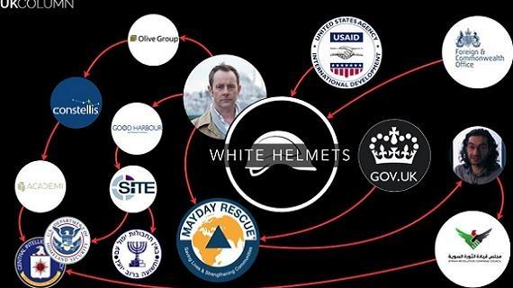 Tấn công hóa học Syria: Lộ video kịch bản thiên tài White-Helmets