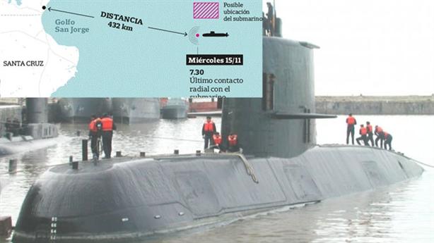 Tìm tàu ngầm Argentina: Tàu Nga ì ạch