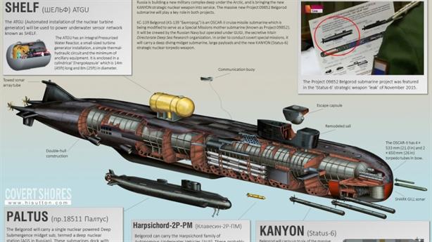 Mỹ sợ siêu ngư lôi Status-6