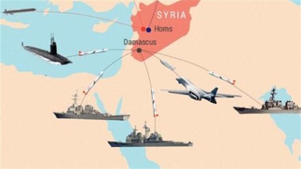 Syria: Hành động tất tay vô hiệu hoá mưu đồ Mỹ