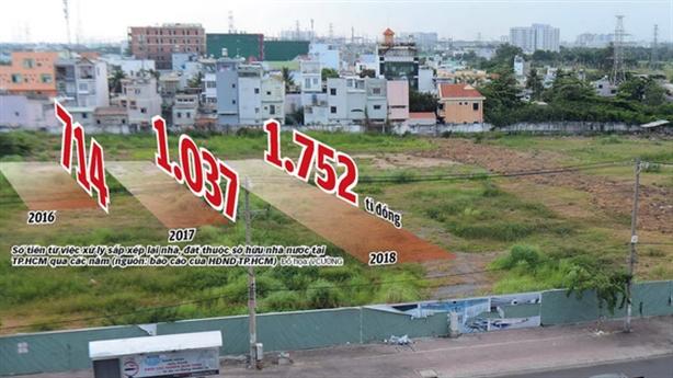 648 địa chỉ đất công 'ngoài' quy hoạch: Lãng phí quá lớn!