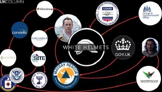 White Helmets: 'Tiền phương Tây, cứu phiến quân, dân thứ yếu'?