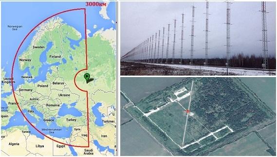Mắt thần Nga bắt chết máy bay châu Âu từ xa 3000km