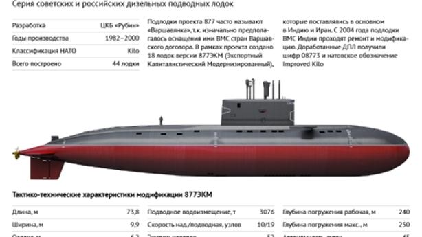 Mỹ lo lắng vì mất dấu tàu ngầm Nga ở Biển Đen