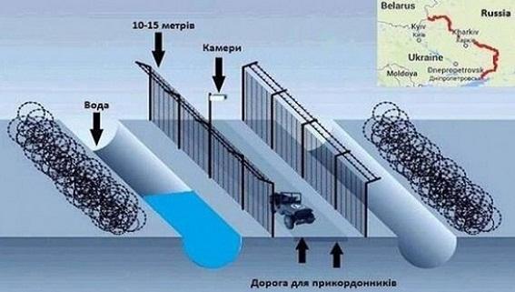 Nga-Ukraine xây 'vạn lý trường thành' từ mặt nhau