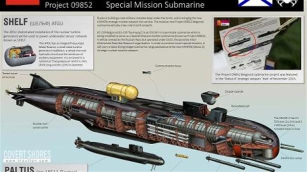 Số lượng thật Poseidon trang bị cho tàu ngầm Belgorod