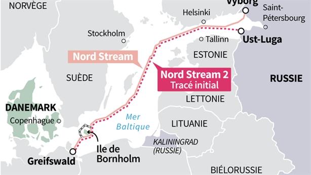 Nord Stream-2 đang