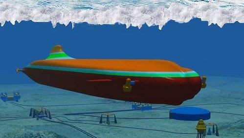 Nga có siêu tàu ngầm chở dầu cho chiến lược Bắc Cực