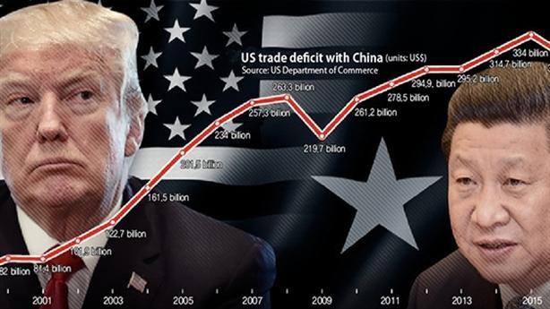 Trung Quốc đổi vị thế trong đàm phán thương mại