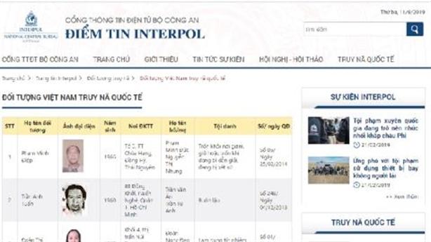 Ông chủ Nhật Cường chưa có tên truy nã trên Interpol