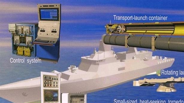Trung Quốc 'soi' hệ thống chống tàu ngầm Paket của Nga