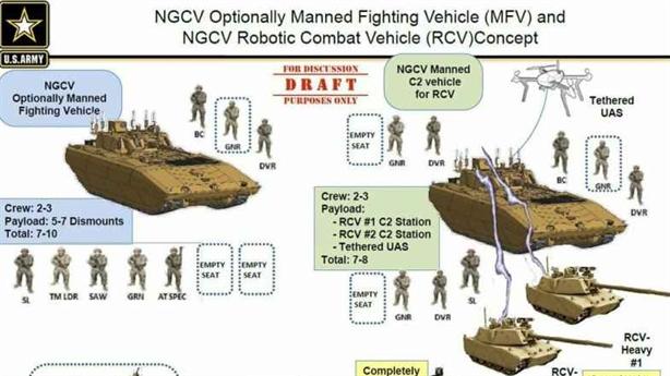 Mỹ đang chuẩn bị 'bầy linh cẩu' đối phó 'con trâu Armata'