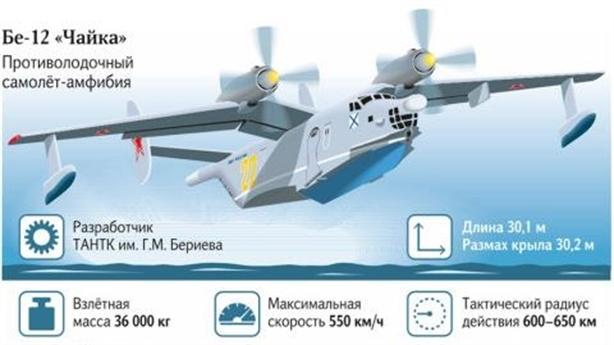 Be-12 sẽ trở thành thợ săn tầu ngầm hạt nhân