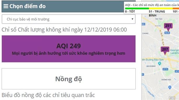 Không khí Hà Nội ở mức rất xấu, hại cho sức khỏe