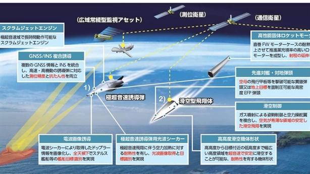 Vũ khí siêu thanh Nhật bắn xuyên tàu sân bay