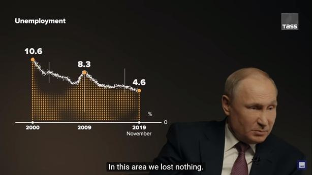 Ông Putin: Trừng phạt khiến Nga mất 50 tỷ USD