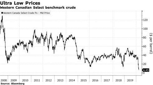 1,75 USD/thùng dầu ở Mỹ, xăng Việt giảm cực mạnh