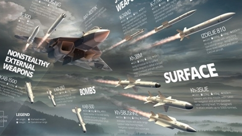 Mỹ lại cố dìm Su-57