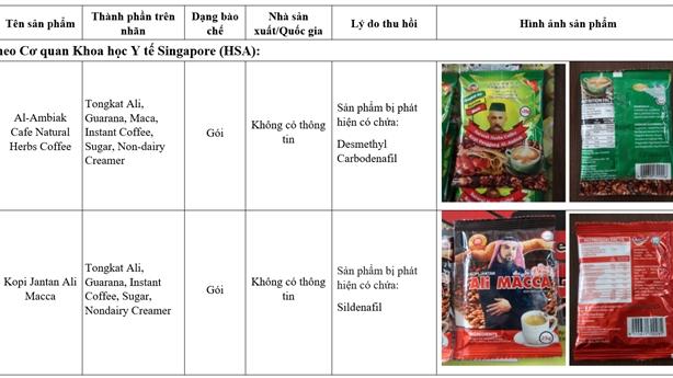 Cảnh báo 7 thực phẩm xuất xứ nước ngoài chứa chất cấm