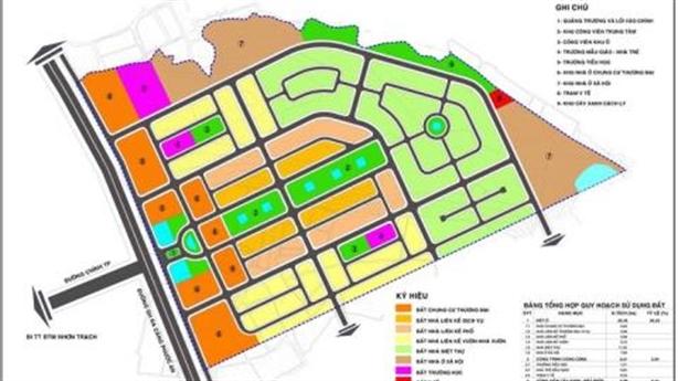 Rà soát nguồn gốc đất dự án của Công ty Bảo Giang