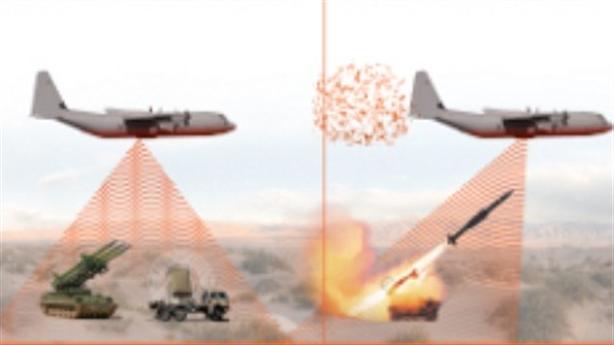 Mỹ tích hợp cả EW và vũ khí laser cho AC-130J