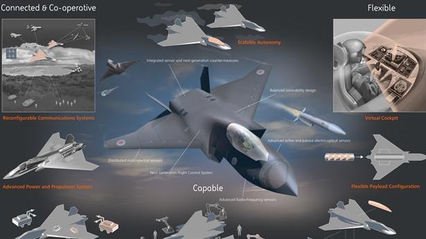 Anh tự khoe Tempest mang vũ khí siêu âm, bay Mach 5