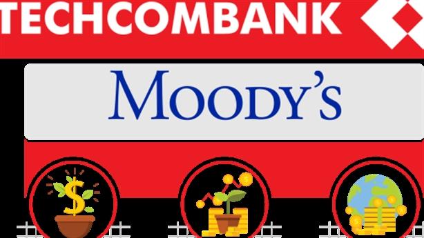 "Techcombank: Giải pháp kinh doanh ""Rủi ro thấp – Lợi nhuận cao"""