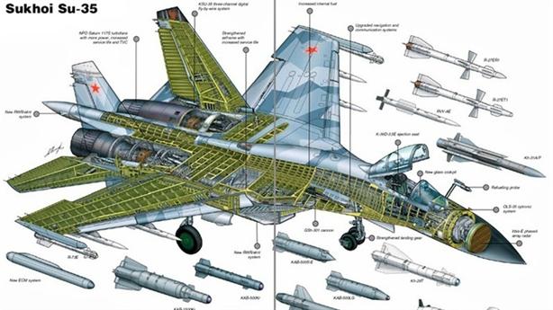 Mỹ cố ngăn chặn bán Su-35 vì sợ F-22 hiện hình?