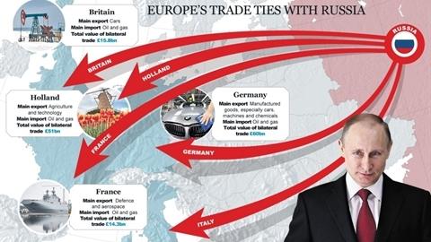 Chuyên gia Đức: Phương Tây không phải 'nhún nhường' trước Nga