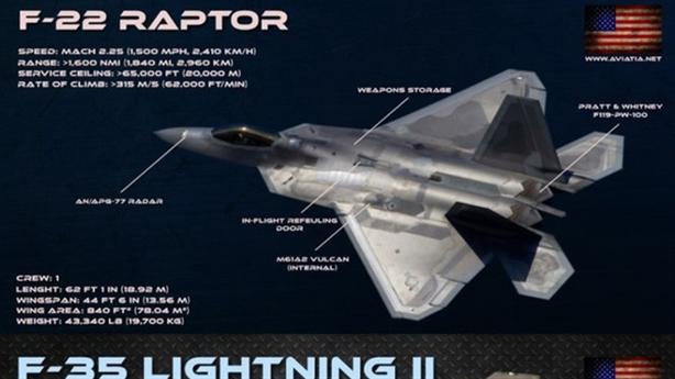 Mỹ sẽ cung cấp vũ khí quân sự hiện đại cho Israel