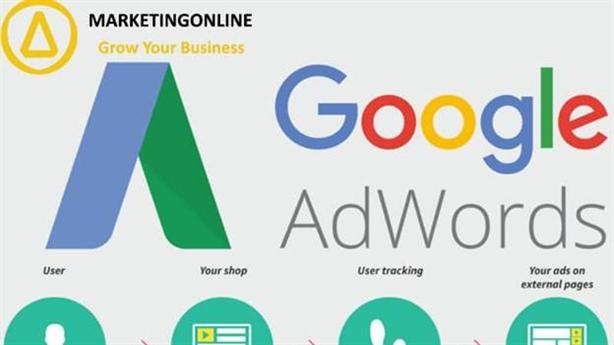 Dịch vụ chạy quảng cáo google Nha Trang uy tín