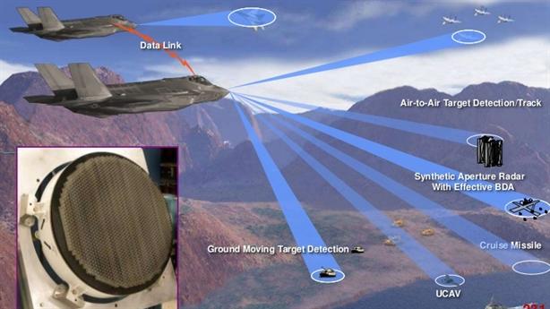 Phi công Nga: Hệ thống điện tử của F-35 rất mạnh